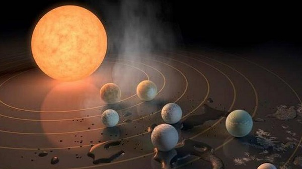 OMG! 7 new Earth-sized worlds discovered!, could hold life