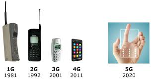 Technology enhancing to 5G by 2020!!!